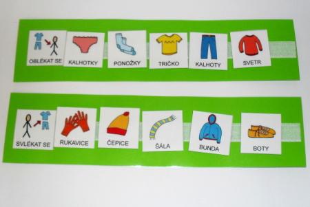 Oblékání - procesní schéma